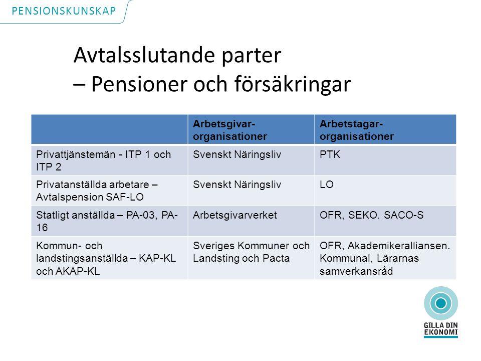 Avtalsslutande parter – Pensioner och försäkringar Arbetsgivar- organisationer Arbetstagar- organisationer Privattjänstemän - ITP 1 och ITP 2 Svenskt NäringslivPTK Privatanställda arbetare – Avtalspension SAF-LO Svenskt NäringslivLO Statligt anställda – PA-03, PA- 16 ArbetsgivarverketOFR, SEKO.