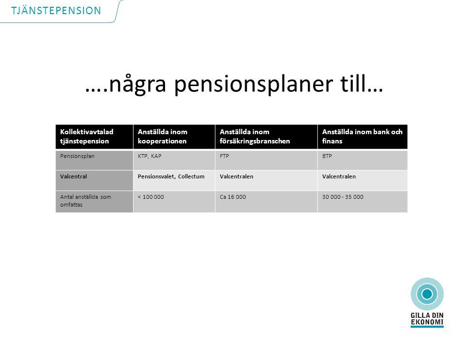 ….några pensionsplaner till… TJÄNSTEPENSION Kollektivavtalad tjänstepension Anställda inom kooperationen Anställda inom försäkringsbranschen Anställda inom bank och finans PensionsplanKTP, KAPFTPBTP ValcentralPensionsvalet, CollectumValcentralen Antal anställda som omfattas < 100 000Ca 16 00030 000 - 35 000