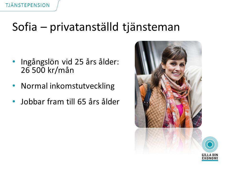 Sofia – privatanställd tjänsteman Ingångslön vid 25 års ålder: 26 500 kr/mån Normal inkomstutveckling Jobbar fram till 65 års ålder TJÄNSTEPENSION