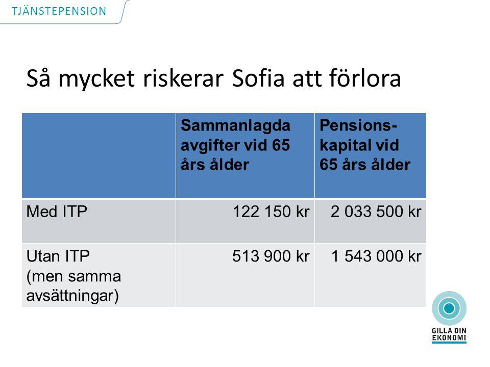 Så mycket riskerar Sofia att förlora Sammanlagda avgifter vid 65 års ålder Pensions- kapital vid 65 års ålder Med ITP122 150 kr2 033 500 kr Utan ITP (men samma avsättningar) 513 900 kr1 543 000 kr TJÄNSTEPENSION