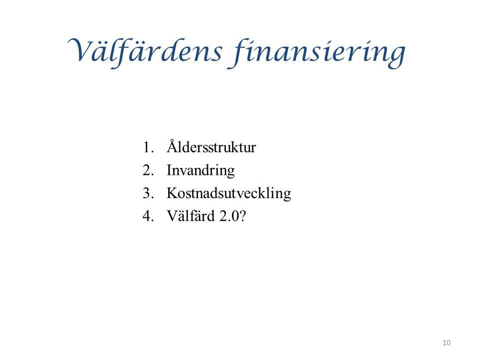 Välfärdens finansiering 1.Åldersstruktur 2.Invandring 3.Kostnadsutveckling 4.Välfärd 2.0 10