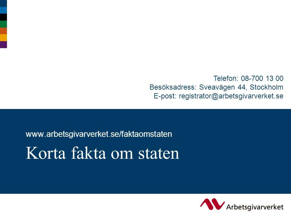 Telefon: 08-700 13 00 Besöksadress: Sveavägen 44, Stockholm E-post: registrator@arbetsgivarverket.se Korta fakta om staten www.arbetsgivarverket.se/faktaomstaten