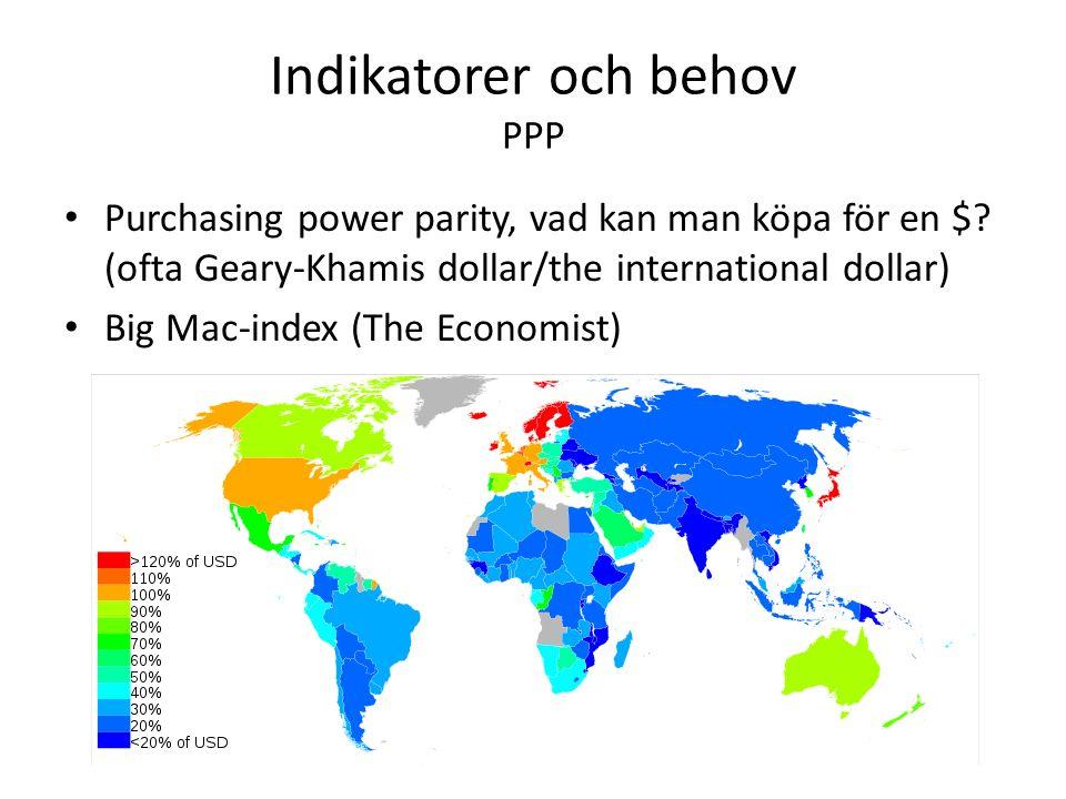 Indikatorer och behov PPP Purchasing power parity, vad kan man köpa för en $.