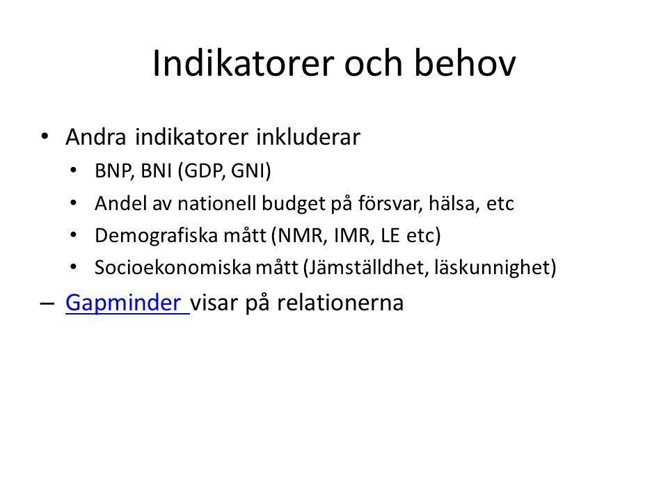 Indikatorer och behov Andra indikatorer inkluderar BNP, BNI (GDP, GNI) Andel av nationell budget på försvar, hälsa, etc Demografiska mått (NMR, IMR, LE etc) Socioekonomiska mått (Jämställdhet, läskunnighet) – Gapminder visar på relationerna Gapminder