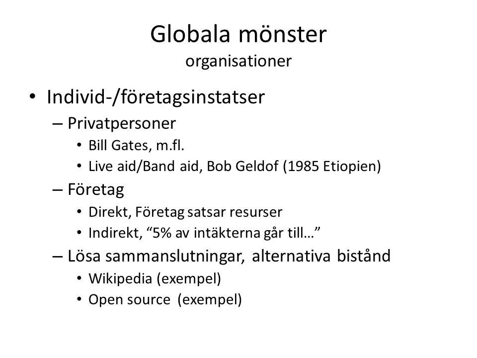 Globala mönster organisationer Individ-/företagsinstatser – Privatpersoner Bill Gates, m.fl. Live aid/Band aid, Bob Geldof (1985 Etiopien) – Företag D