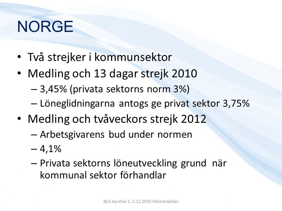 NORGE Två strejker i kommunsektor Medling och 13 dagar strejk 2010 – 3,45% (privata sektorns norm 3%) – Löneglidningarna antogs ge privat sektor 3,75% Medling och tvåveckors strejk 2012 – Arbetsgivarens bud under normen – 4,1% – Privata sektorns löneutveckling grund när kommunal sektor förhandlar NLS styrelse 1.-2.12.2015 Holmenkollen