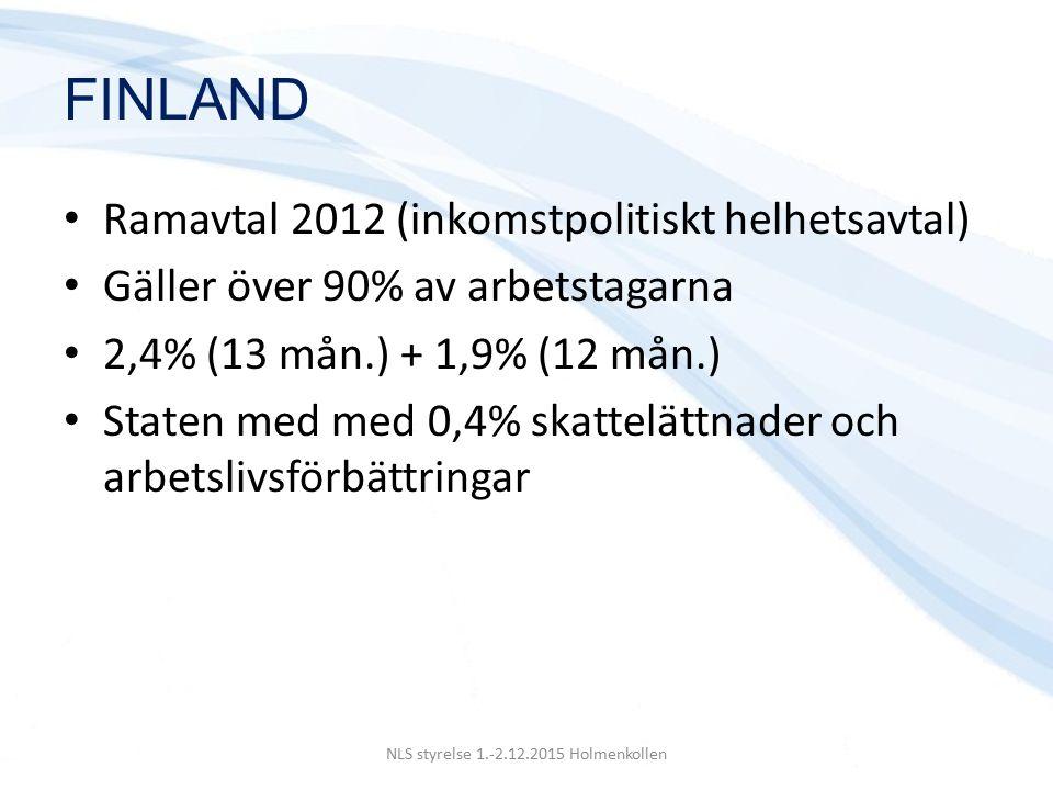 FINLAND Ramavtal 2012 (inkomstpolitiskt helhetsavtal) Gäller över 90% av arbetstagarna 2,4% (13 mån.) + 1,9% (12 mån.) Staten med med 0,4% skattelättnader och arbetslivsförbättringar NLS styrelse 1.-2.12.2015 Holmenkollen