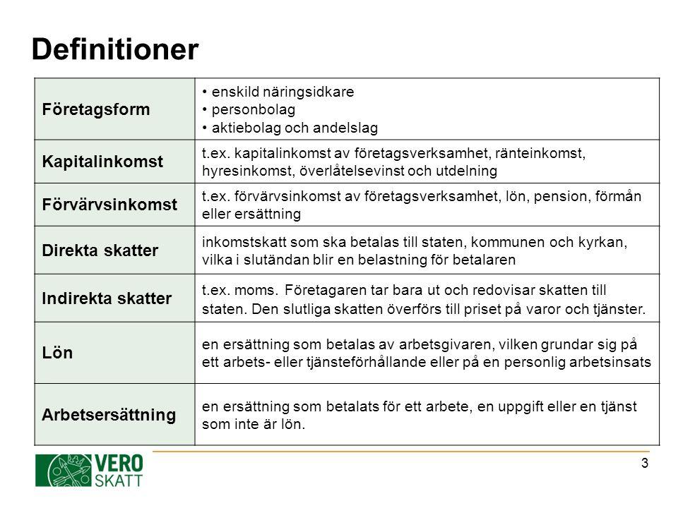 Definitioner 3 Företagsform enskild näringsidkare personbolag aktiebolag och andelslag Kapitalinkomst t.ex.