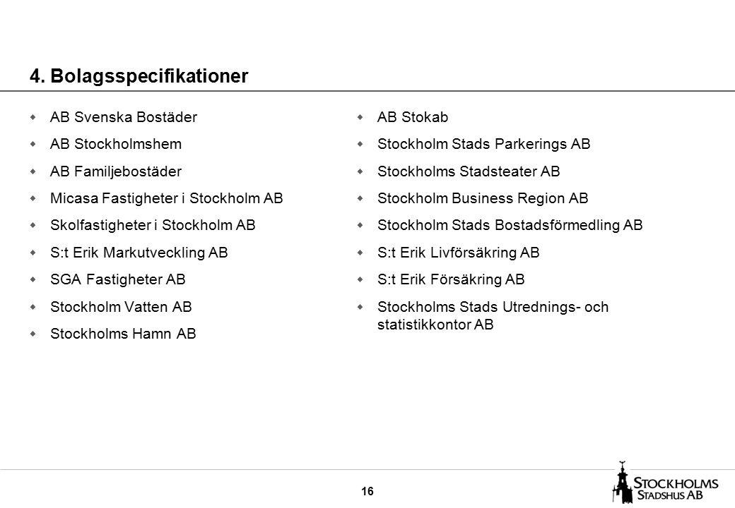 16 4. Bolagsspecifikationer w AB Svenska Bostäder w AB Stockholmshem w AB Familjebostäder w Micasa Fastigheter i Stockholm AB w Skolfastigheter i Stoc