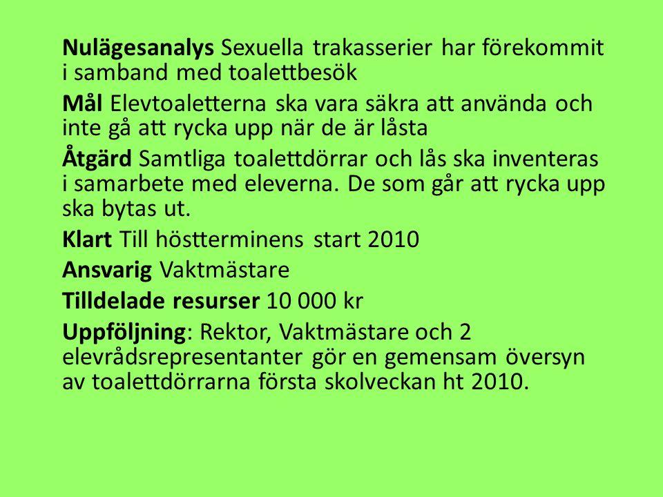 Nulägesanalys Sexuella trakasserier har förekommit i samband med toalettbesök Mål Elevtoaletterna ska vara säkra att använda och inte gå att rycka upp