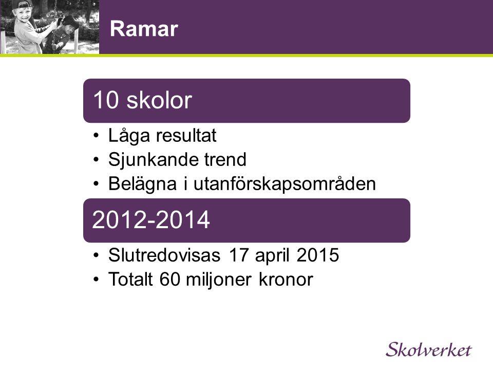 Sofielundsskolan, en av de 10 F-9 skola i centrala Malmö Gammal skola/modern utrustning Många elever med annat modersmål än svenska Låg måluppfyllelse
