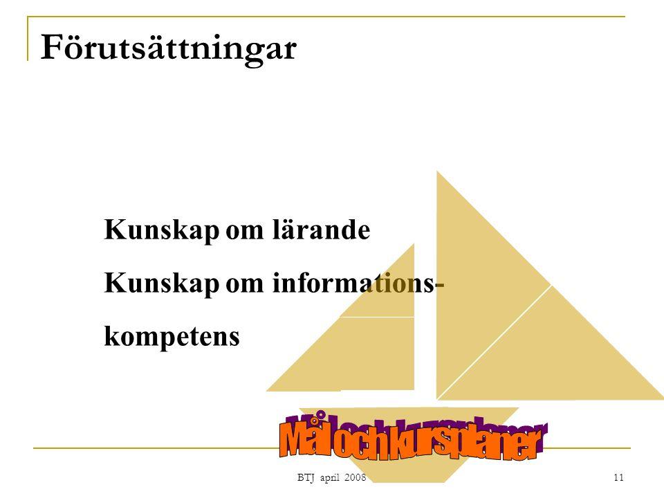 BTJ april 2008 11 Förutsättningar Kunskap om lärande Kunskap om informations- kompetens