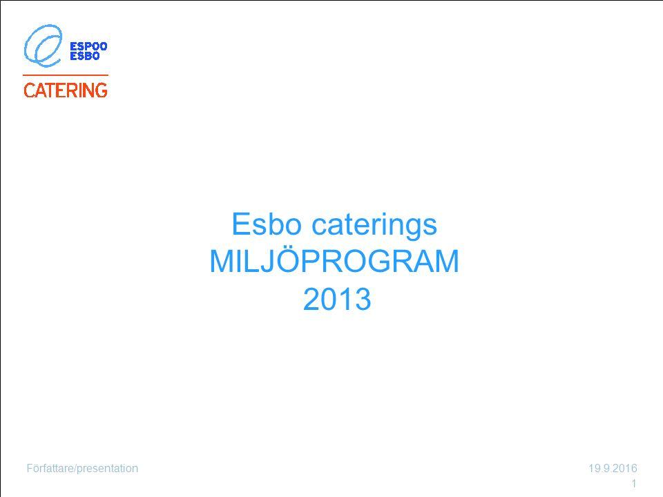 19.9.2016Författare/presentation 1 Esbo caterings MILJÖPROGRAM 2013