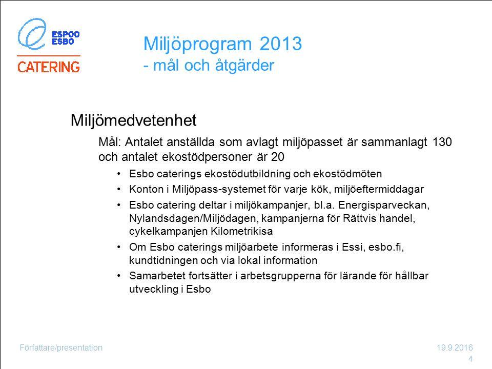 Miljöprogram 2013 - mål och åtgärder Miljömedvetenhet Mål: Antalet anställda som avlagt miljöpasset är sammanlagt 130 och antalet ekostödpersoner är 2