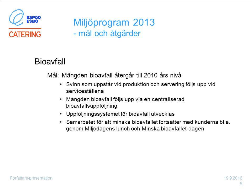 Bioavfall Mål: Mängden bioavfall återgår till 2010 års nivå Svinn som uppstår vid produktion och servering följs upp vid serviceställena Mängden bioav