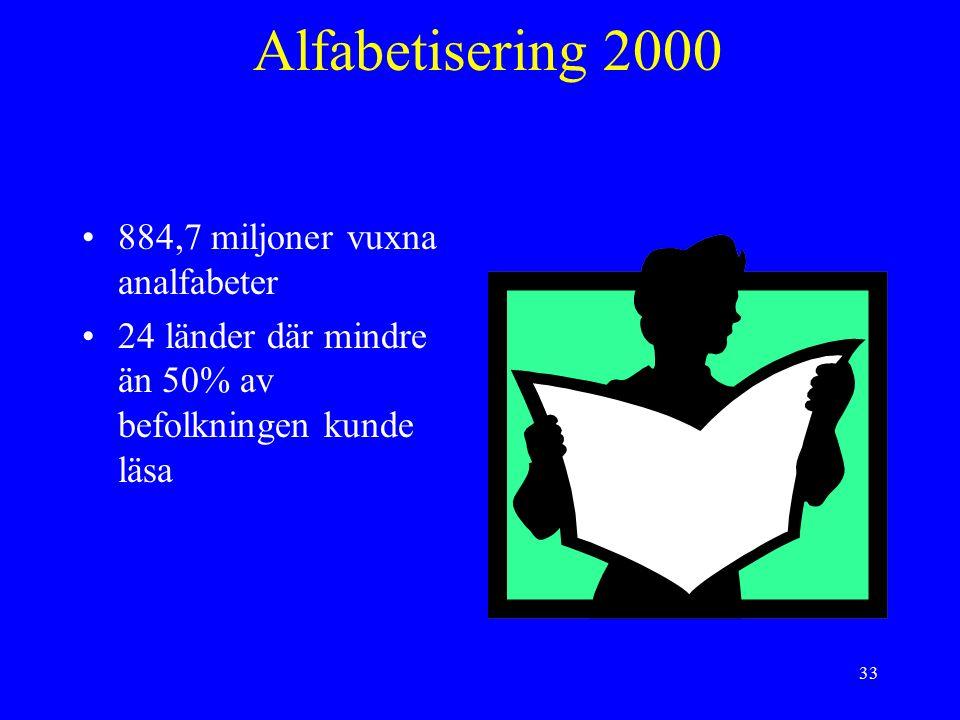 33 Alfabetisering 2000 884,7 miljoner vuxna analfabeter 24 länder där mindre än 50% av befolkningen kunde läsa