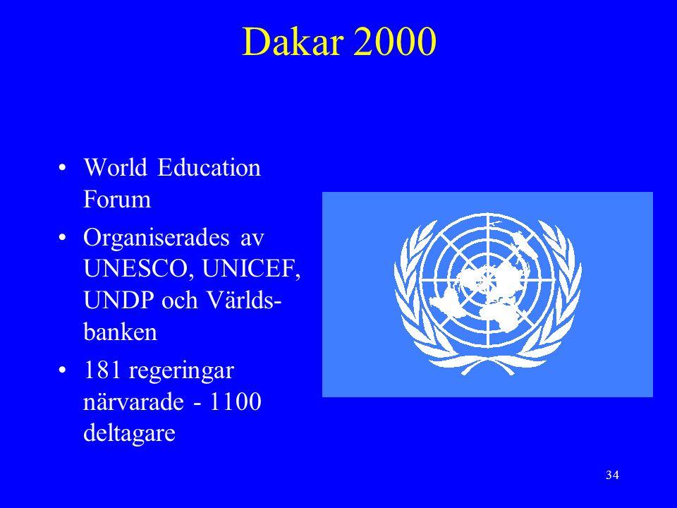34 Dakar 2000 World Education Forum Organiserades av UNESCO, UNICEF, UNDP och Världs- banken 181 regeringar närvarade - 1100 deltagare