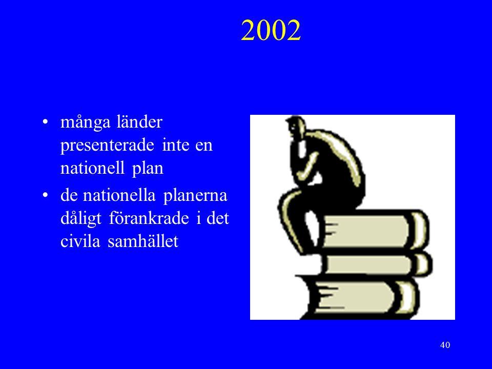 40 2002 många länder presenterade inte en nationell plan de nationella planerna dåligt förankrade i det civila samhället