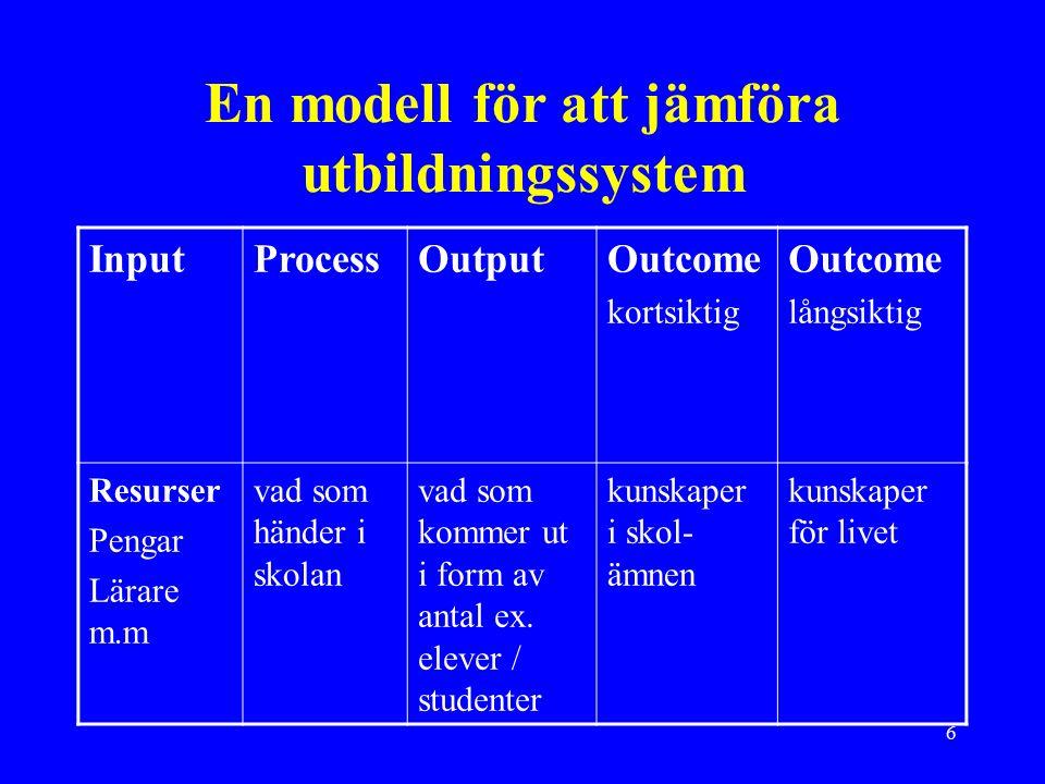 6 En modell för att jämföra utbildningssystem InputProcessOutputOutcome kortsiktig Outcome långsiktig Resurser Pengar Lärare m.m vad som händer i skolan vad som kommer ut i form av antal ex.