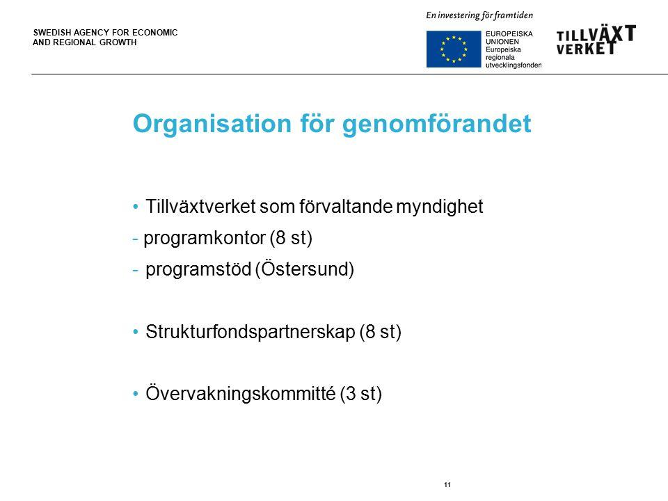SWEDISH AGENCY FOR ECONOMIC AND REGIONAL GROWTH 11 Organisation för genomförandet Tillväxtverket som förvaltande myndighet - programkontor (8 st) -programstöd (Östersund) Strukturfondspartnerskap (8 st) Övervakningskommitté (3 st)
