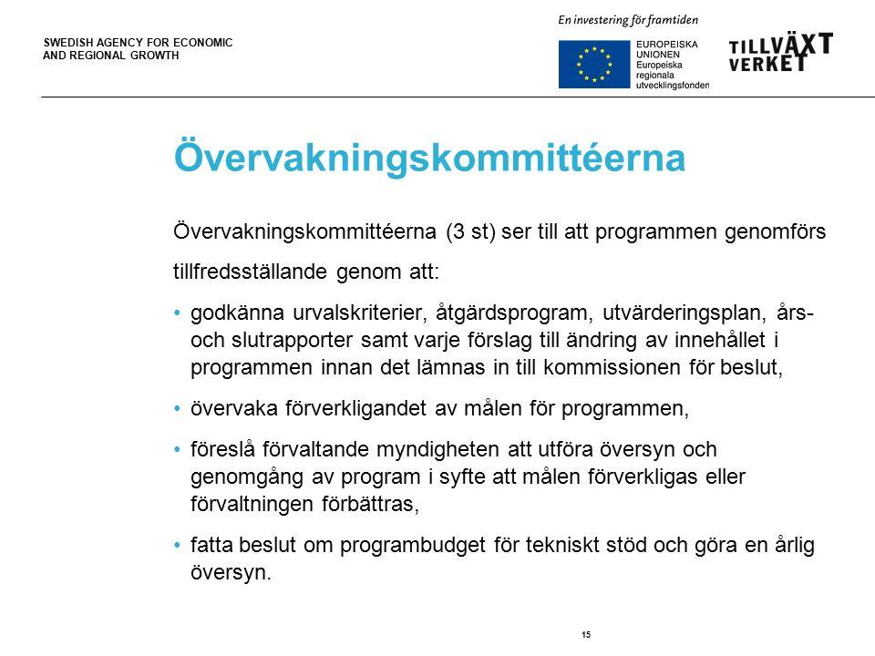 SWEDISH AGENCY FOR ECONOMIC AND REGIONAL GROWTH 15 Övervakningskommittéerna Övervakningskommittéerna (3 st) ser till att programmen genomförs tillfredsställande genom att: godkänna urvalskriterier, åtgärdsprogram, utvärderingsplan, års- och slutrapporter samt varje förslag till ändring av innehållet i programmen innan det lämnas in till kommissionen för beslut, övervaka förverkligandet av målen för programmen, föreslå förvaltande myndigheten att utföra översyn och genomgång av program i syfte att målen förverkligas eller förvaltningen förbättras, fatta beslut om programbudget för tekniskt stöd och göra en årlig översyn.