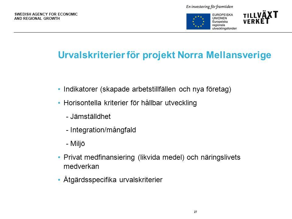 SWEDISH AGENCY FOR ECONOMIC AND REGIONAL GROWTH 27 Urvalskriterier för projekt Norra Mellansverige Indikatorer (skapade arbetstillfällen och nya företag) Horisontella kriterier för hållbar utveckling - Jämställdhet - Integration/mångfald - Miljö Privat medfinansiering (likvida medel) och näringslivets medverkan Åtgärdsspecifika urvalskriterier