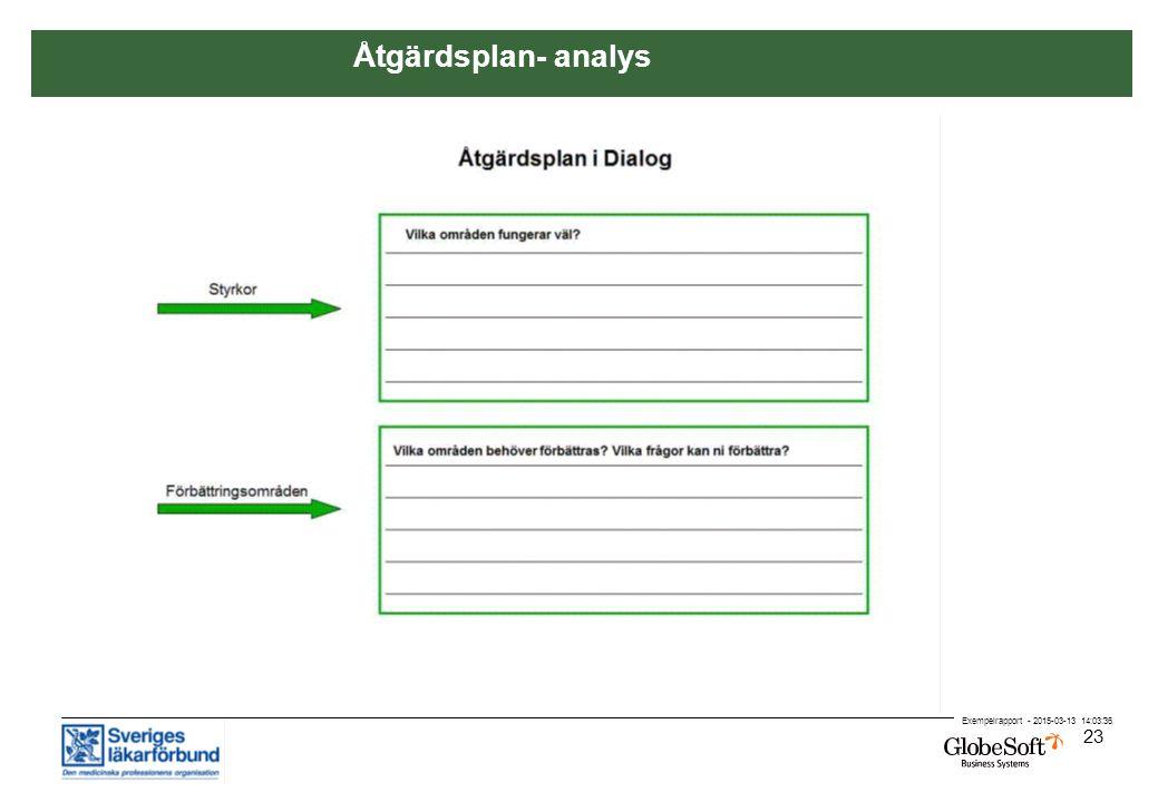 Exempelrapport - 2015-03-13 14:03:36 Åtgärdsplan- analys 23 Exempelrapport