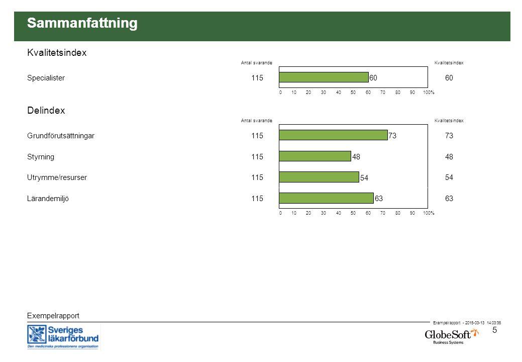 Exempelrapport - 2015-03-13 14:03:36 Sammanfattning 5 Exempelrapport Sammanfattning Kvalitetsindex Specialister Antal svarande 115 0102030405060708090