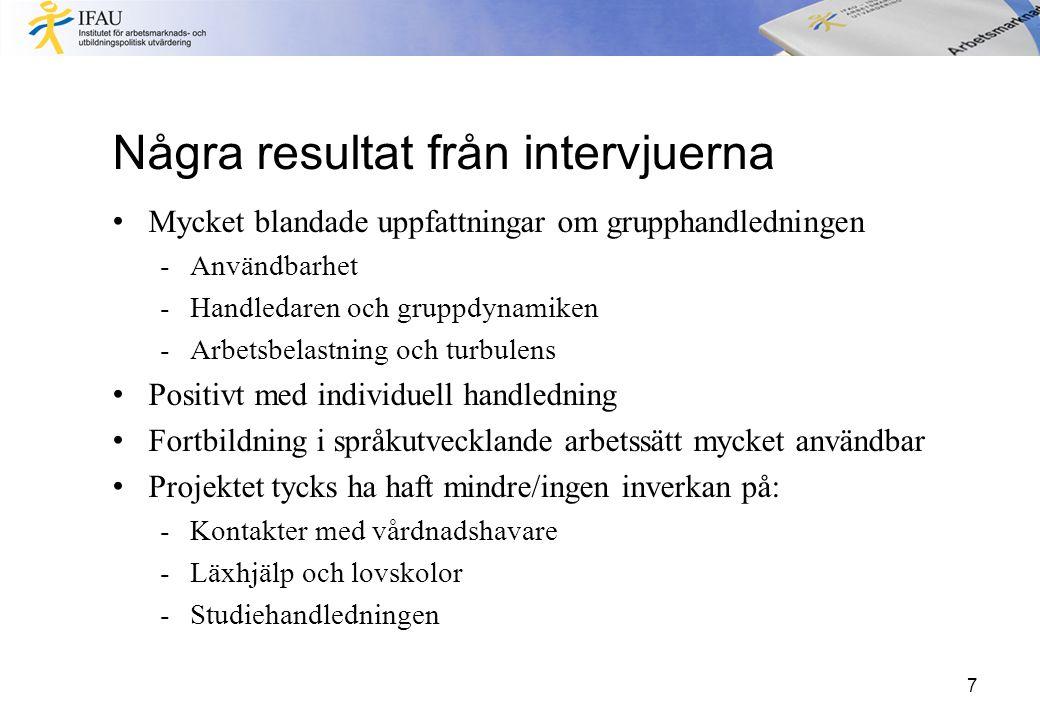 Några resultat från intervjuerna Mycket blandade uppfattningar om grupphandledningen -Användbarhet -Handledaren och gruppdynamiken -Arbetsbelastning o
