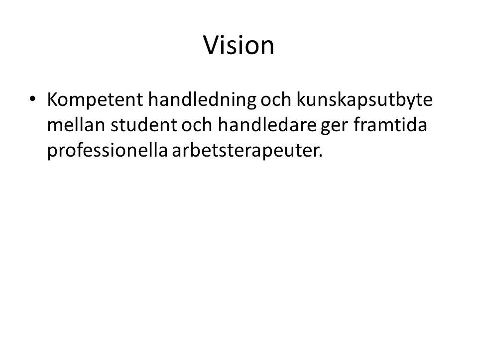 Vision Kompetent handledning och kunskapsutbyte mellan student och handledare ger framtida professionella arbetsterapeuter.