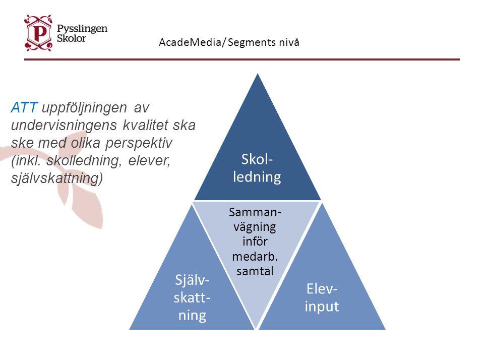 ATT uppföljningen av undervisningens kvalitet ska ske med olika perspektiv (inkl. skolledning, elever, självskattning) Skol- ledning Själv- skatt- nin