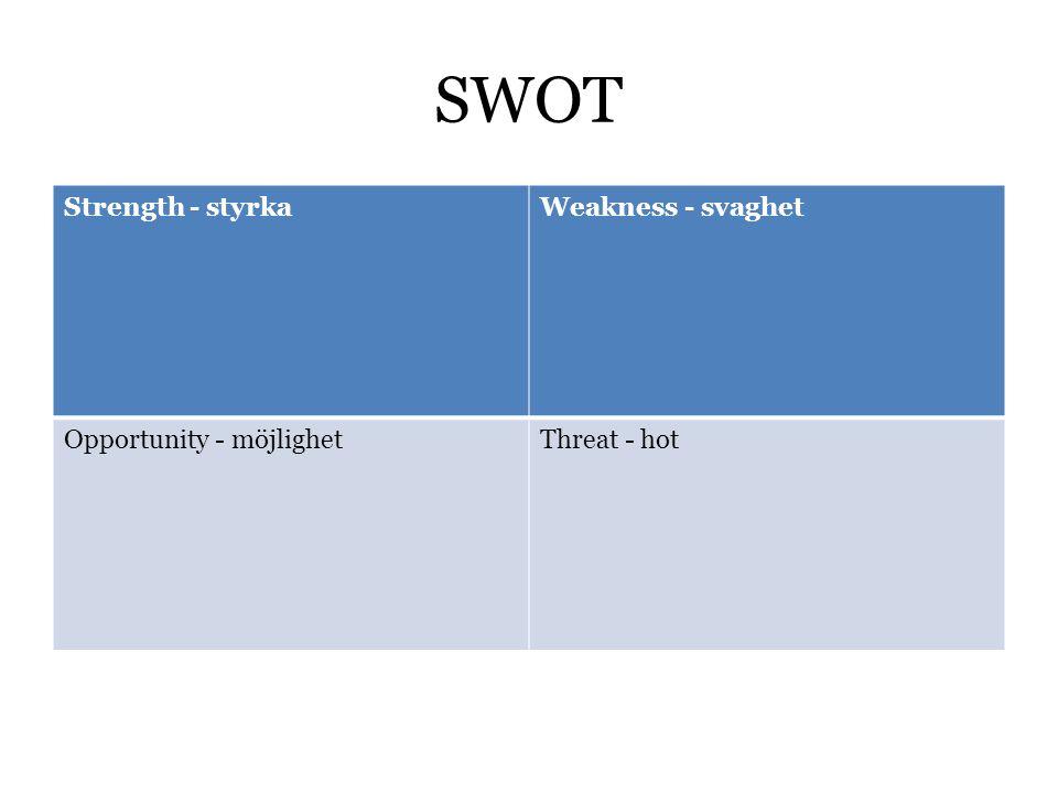 SWOT Strength - styrkaWeakness - svaghet Opportunity - möjlighetThreat - hot