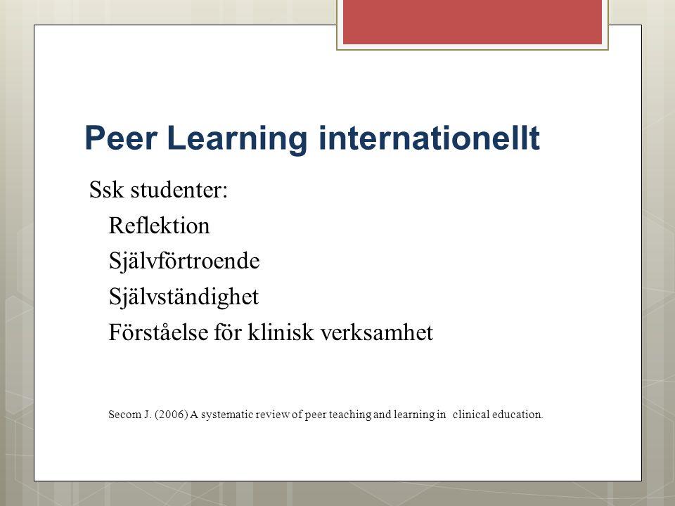 Peer Learning internationellt Ssk studenter: Reflektion Självförtroende Självständighet Förståelse för klinisk verksamhet Secom J. (2006) A systematic