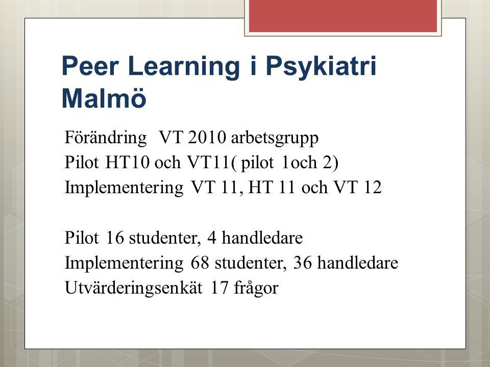 Peer Learning i Psykiatri Malmö Förändring VT 2010 arbetsgrupp Pilot HT10 och VT11( pilot 1och 2) Implementering VT 11, HT 11 och VT 12 Pilot 16 stude