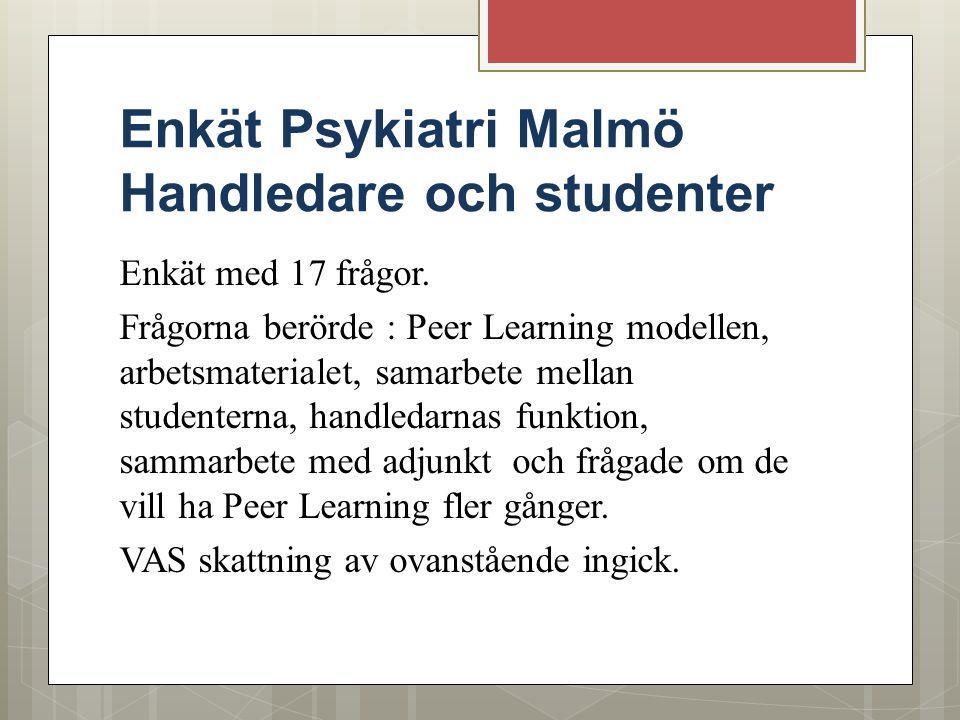 Enkät Psykiatri Malmö Handledare och studenter Enkät med 17 frågor. Frågorna berörde : Peer Learning modellen, arbetsmaterialet, samarbete mellan stud