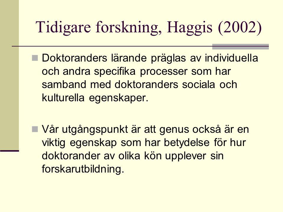 Tidigare forskning, Haggis (2002) Doktoranders lärande präglas av individuella och andra specifika processer som har samband med doktoranders sociala och kulturella egenskaper.