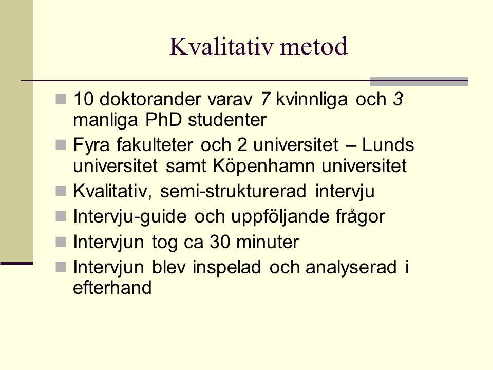 Kvalitativ m etod 10 doktorander varav 7 kvinnliga och 3 manliga PhD studenter Fyra fakulteter och 2 universitet – Lunds universitet samt Köpenhamn universitet Kvalitativ, semi-strukturerad intervju Intervju-guide och uppföljande frågor Intervjun tog ca 30 minuter Intervjun blev inspelad och analyserad i efterhand