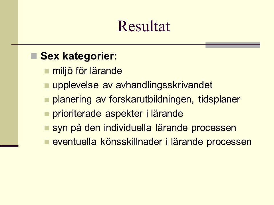 Resultat Sex kategorier: miljö för lärande upplevelse av avhandlingsskrivandet planering av forskarutbildningen, tidsplaner prioriterade aspekter i lärande syn på den individuella lärande processen eventuella könsskillnader i lärande processen