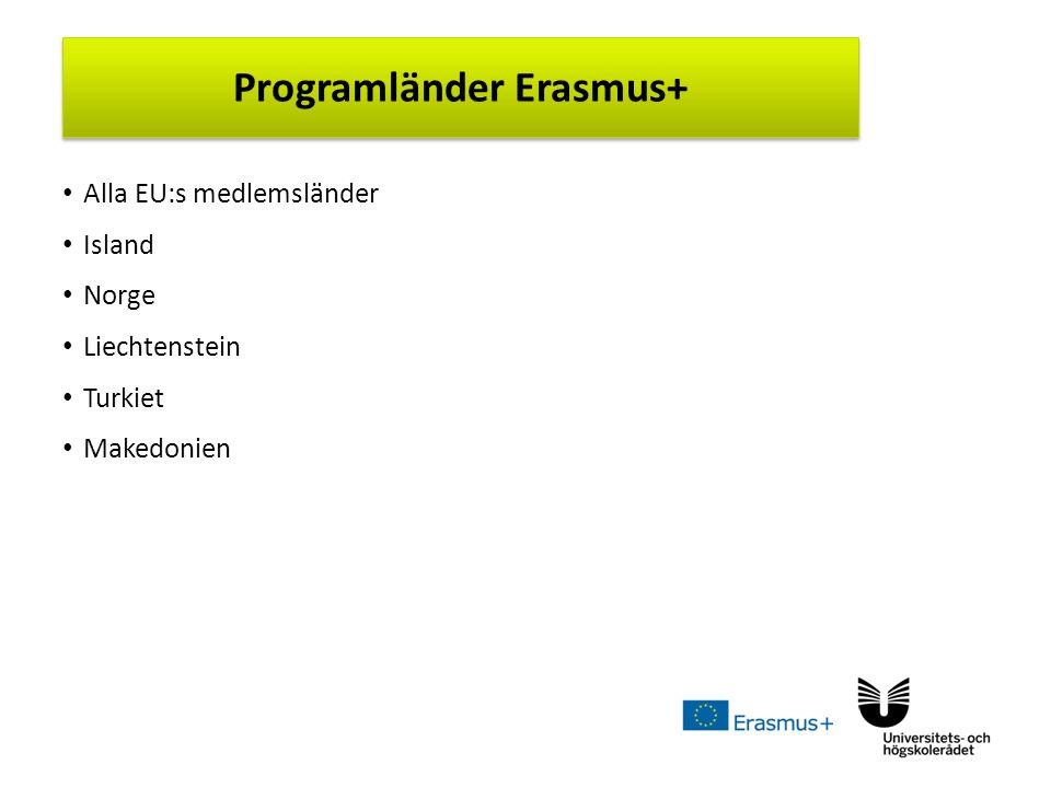 Sv Alla EU:s medlemsländer Island Norge Liechtenstein Turkiet Makedonien Programländer Erasmus+