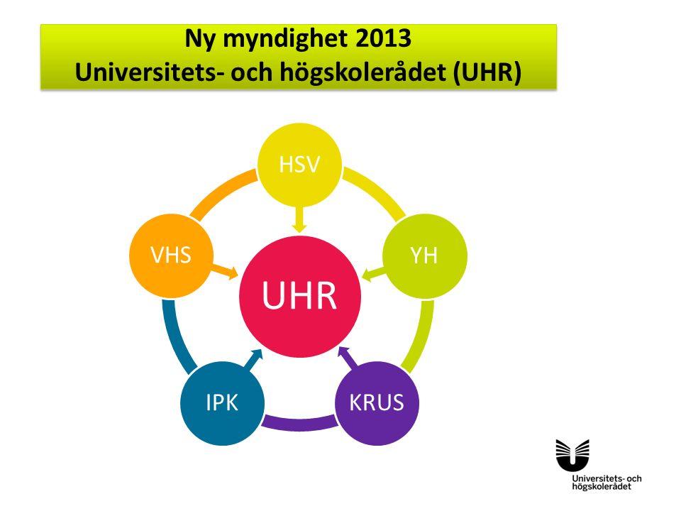 Sv Denna layout används för UHR:s samarbetslogotyper/underlogotyper.