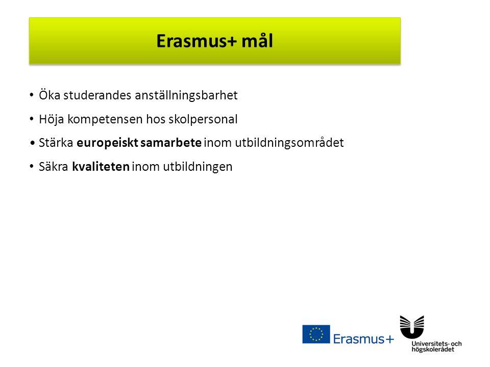 Sv Öka studerandes anställningsbarhet Höja kompetensen hos skolpersonal Stärka europeiskt samarbete inom utbildningsområdet Säkra kvaliteten inom utbildningen Erasmus+ mål