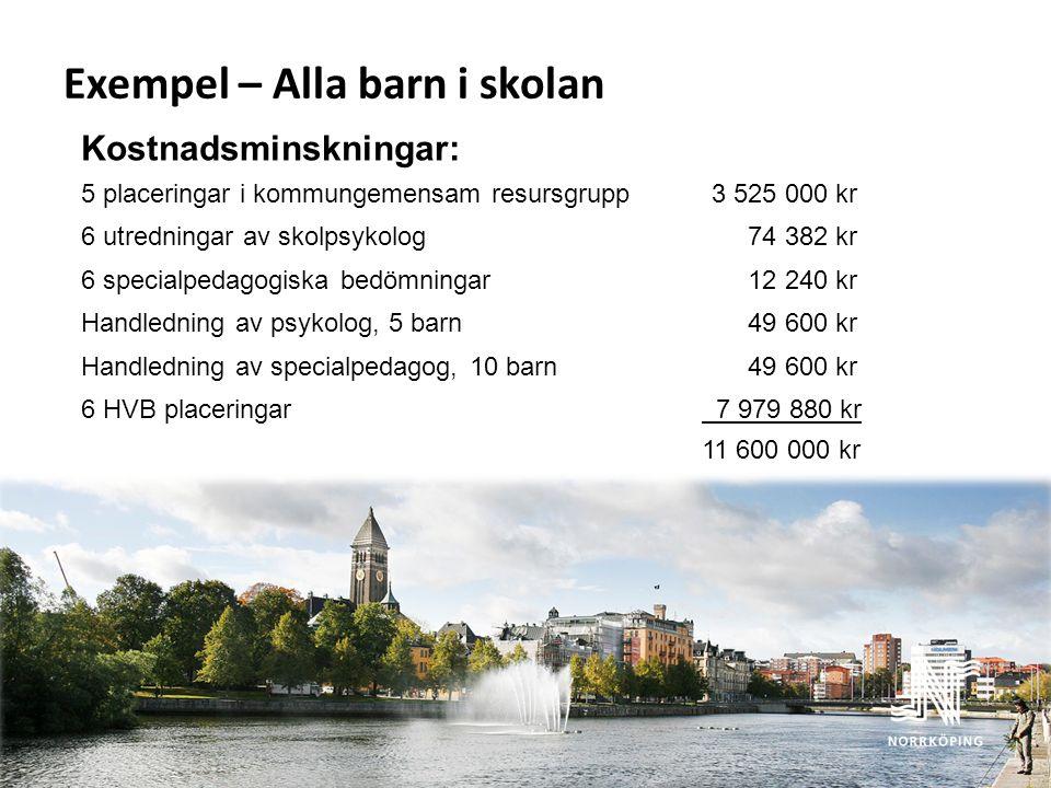 Exempel – Alla barn i skolan Kostnadsminskningar: 5 placeringar i kommungemensam resursgrupp3 525 000 kr 6 utredningar av skolpsykolog 74 382 kr 6 spe