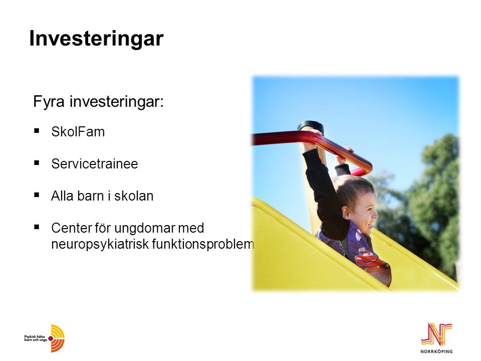 Investeringar Fyra investeringar:  SkolFam  Servicetrainee  Alla barn i skolan  Center för ungdomar med neuropsykiatrisk funktionsproblem