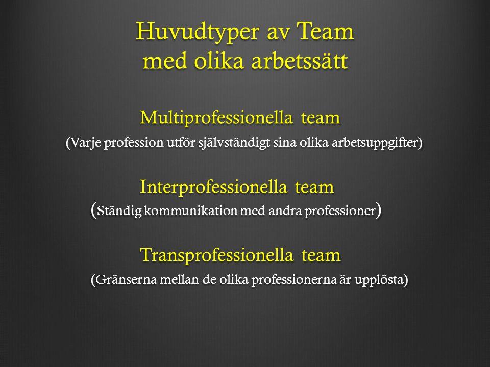 Huvudtyper av Team med olika arbetssätt Multiprofessionella team (Varje profession utför självständigt sina olika arbetsuppgifter) Interprofessionella team ( Ständig kommunikation med andra professioner ) Transprofessionella team (Gränserna mellan de olika professionerna är upplösta)
