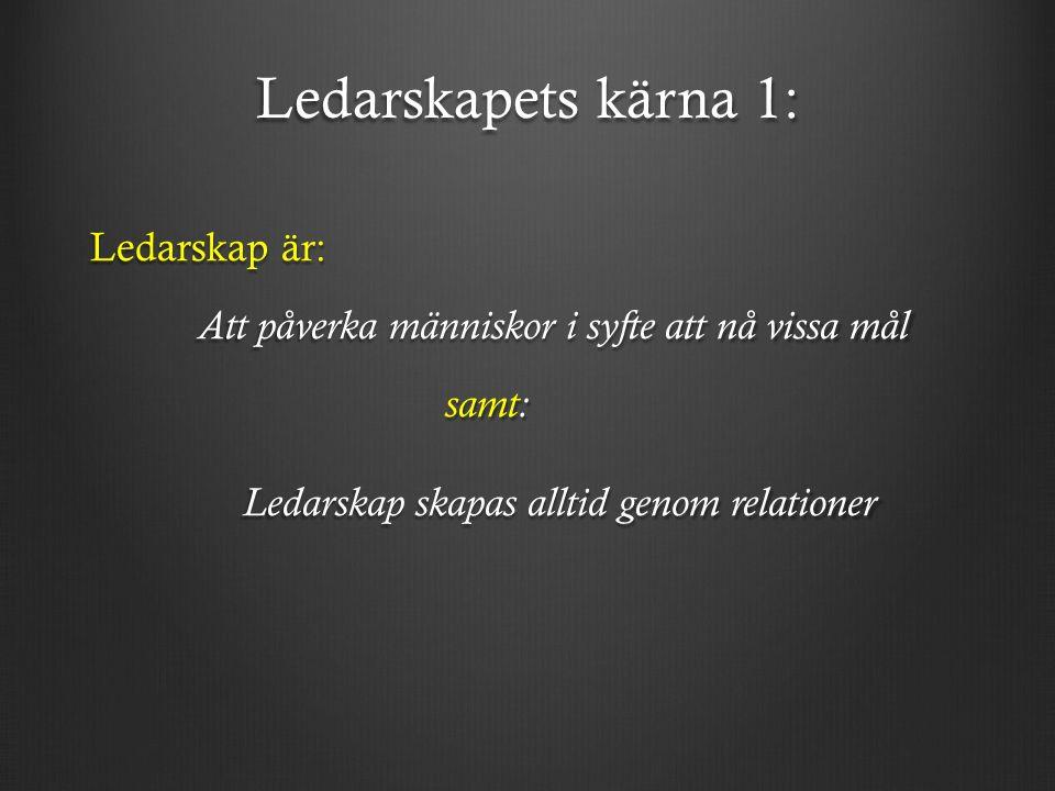 Ledarskapets kärna 1: Ledarskap är: Att påverka människor i syfte att nå vissa mål Att påverka människor i syfte att nå vissa mål samt: Ledarskap skapas alltid genom relationer samt: Ledarskap skapas alltid genom relationer