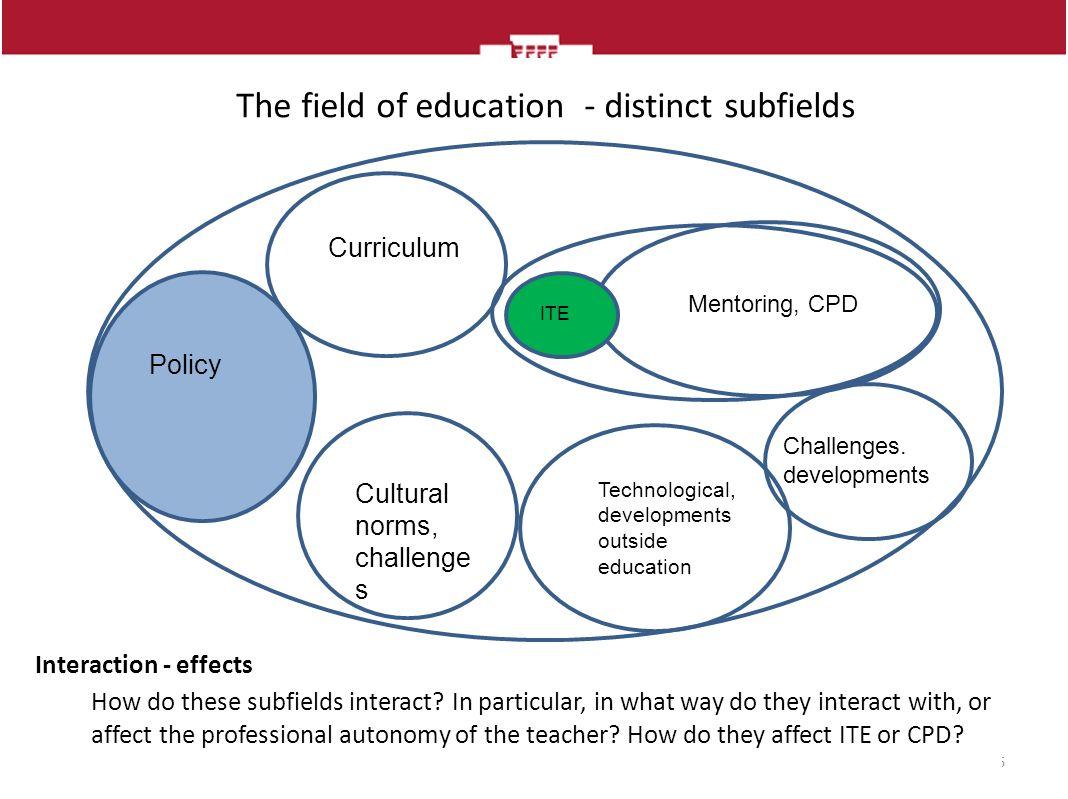 The field of education - distinct subfields. Jón Torfi Jónasson NLS möde i Reykjavík 6.