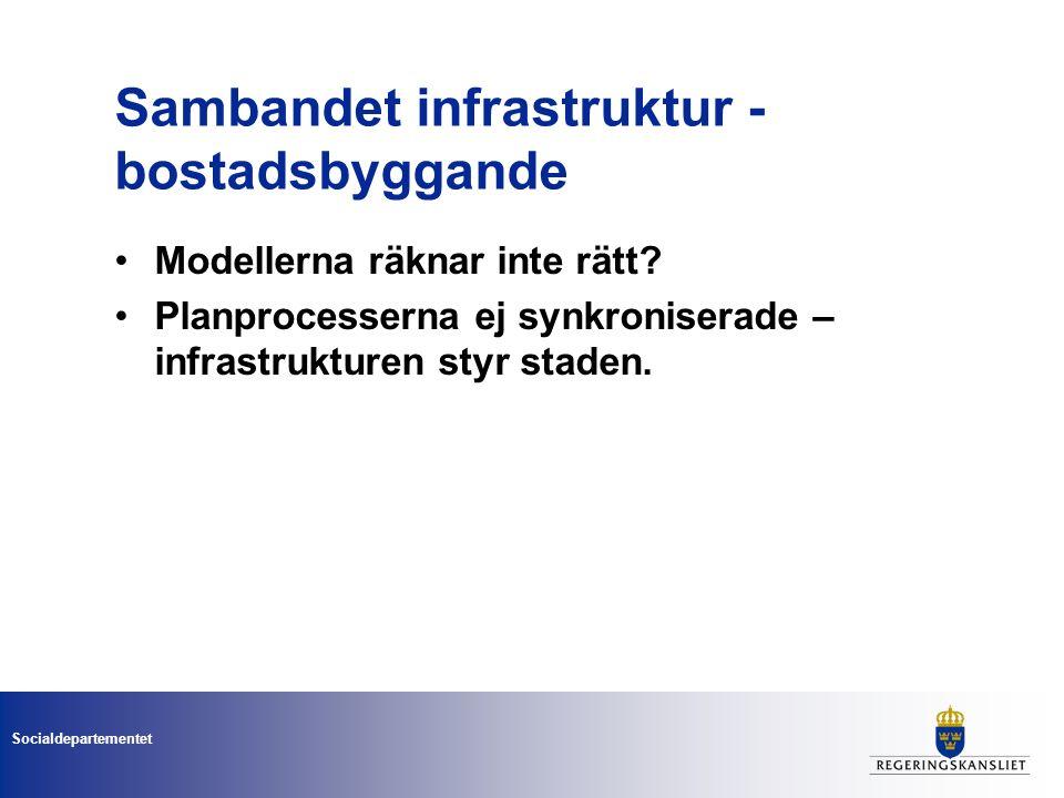 Socialdepartementet Sambandet infrastruktur - bostadsbyggande Modellerna räknar inte rätt.