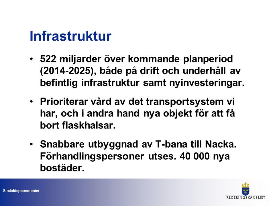 Socialdepartementet Infrastruktur 522 miljarder över kommande planperiod (2014-2025), både på drift och underhåll av befintlig infrastruktur samt nyinvesteringar.