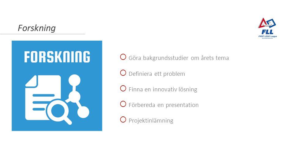 Forskning  Göra bakgrundsstudier om årets tema  Definiera ett problem  Finna en innovativ lösning  Förbereda en presentation  Projektinlämning