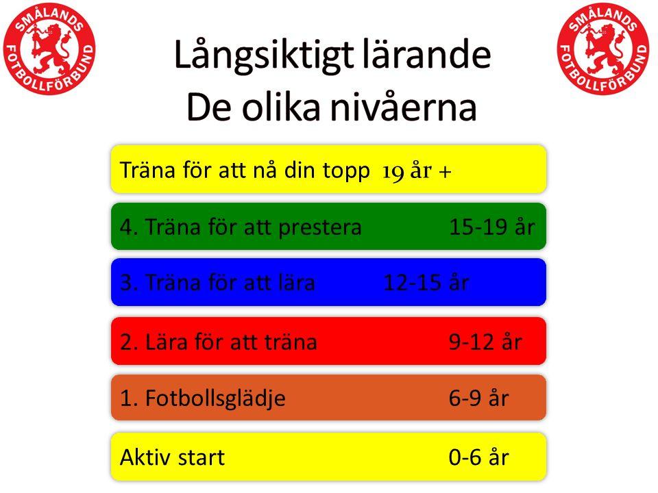 4. Träna för att prestera15-19 år 3. Träna för att lära12-15 år 2. Lära för att träna9-12 år 1. Fotbollsglädje6-9 år Träna för att nå din topp19 år +